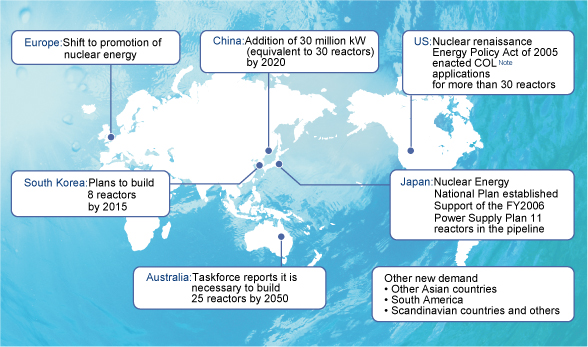 world nuclear generation plans